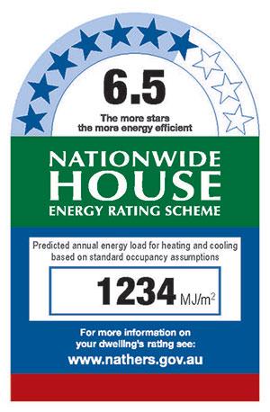 energy saving scheme australia