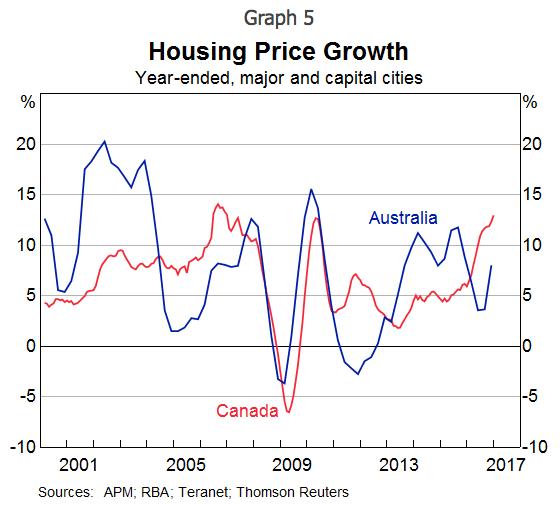 property value after rezoning